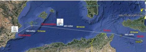 Arribar a Malta desde Torrevieja en Catamarán